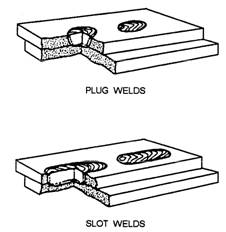 Basic Welding Terms